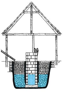 schéma approvisionnement eau