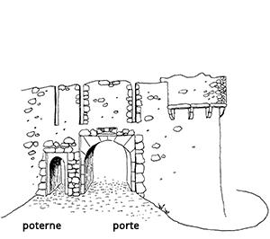 Esquisse d'une porte – état actuel